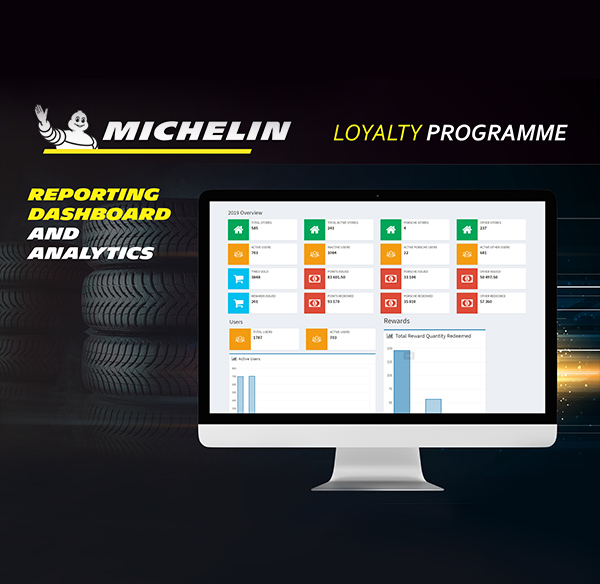 Michelin Loyalty Programme